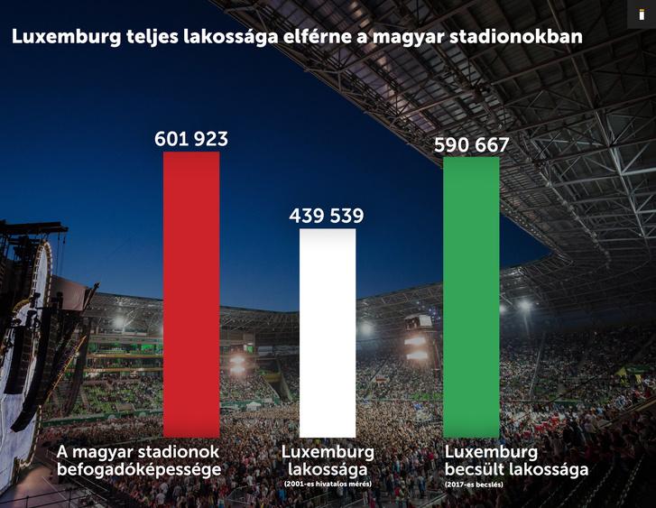 stadion jav