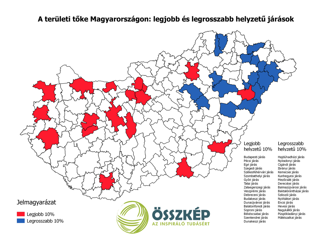 Adatforrás: Oláh-Szabó-Tóth (szerk.) 2017: A területi tőke és magyarországi dimenziói