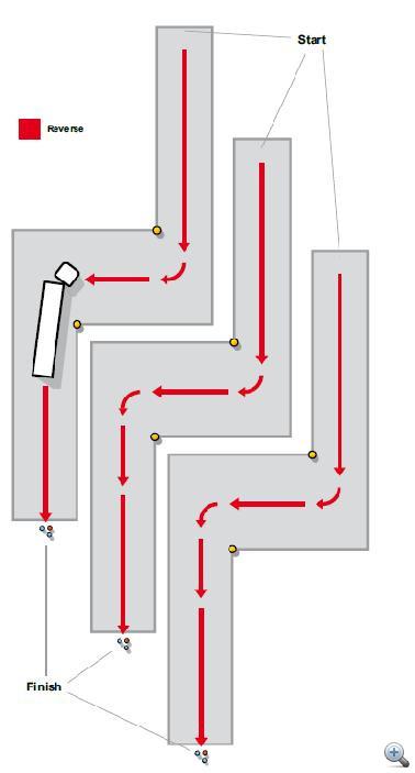 Fordított Z: tükörből tolatva kellett a pálya végén álló bóják közül feldönteni a pirosat. Ha a kék is dőlt, hibaponttal sújtották a versenyzőt