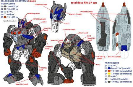A főemlős Optimus vezér a Beast Wars-univerzumból