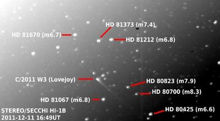 A Lovejoy-üstökös a STEREO napkutató szonda december 11-ei felvételén. Jól látható a vékony, egyenes csóva és a csillagszerű fej. A képen a környező csillagok nevét és fényességét is feltüntették. (Karl Battams, STEREO/SECCHI HI-1B)