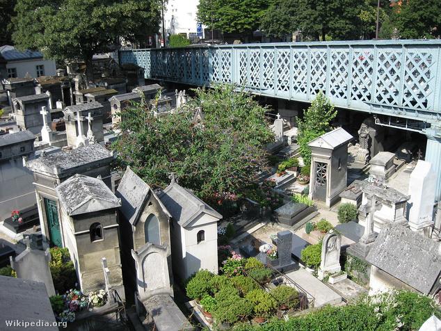A montmartre-i temető