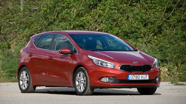 Ahogy feljebb tornássza magát a Kia, úgy hagy egyre nagyobb helyett maga alatt Renault-knak, Daciáknak, Fiatoknak