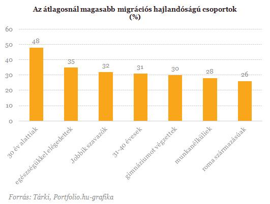 migracio2-20120524.png