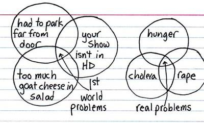 A Venn-diagram.