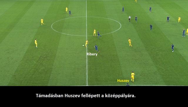 Huszev
