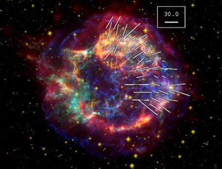 A Cassiopeia A színes képe optikai, infravörös, szubmilliméteres és röntgentartományban készített felvételek alapján. A kis fehér vonalak hossza a polarizált sugárzás erősségét, irányaik a mágneses tér irányát jelzik.  (L. Dunne; NASA/CXC/SAO/JPL-Caltech/STScI).