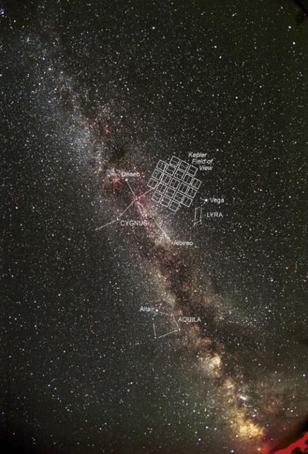 A nyári tejút egy részlete a Kepler által célba vett területtel