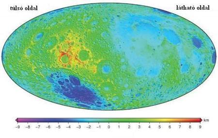 Forrás: Science/AAAS
