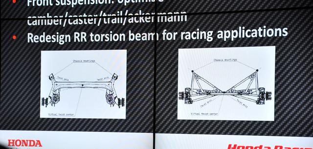 Balra a széria hátsó futómű, jobbra a versenyautóé