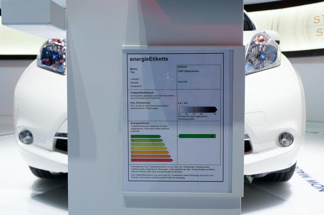 Energiadiagram a Leafnél. Csodás
