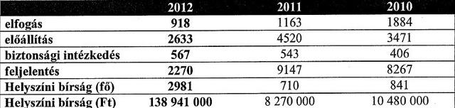 Forrás: VIII. kerületi rendőrkapitányság