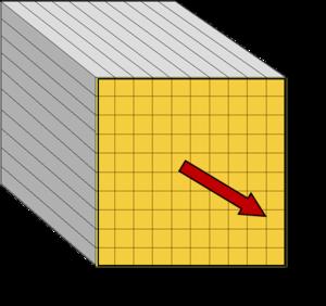 A kutatók által kifejlesztett úgynevezett szálkötegmodell illusztrációja:a vizsgált testet párhuzamos szálak kötegére bontják majd a szálakkalpárhuzamosan terhelik.A modellanyag attól volt heterogén, hogya szálak teherbíró képessége véletlenszerű.