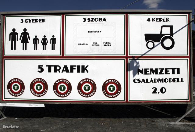 Nemzeti családmodell 2.0 (Rácz Imre Zoltán)