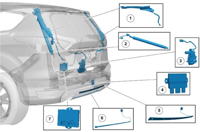 A lábbal való nyitás eszköztára: 1 - a becsípés elleni védelem, 2 - az ajtót mozgató motor, 3 - az ajtózár villanymotorja, 4 - a lábbal nyitás vezérlőegysége, 5 - alsó érzékelő, 6 - felső érzékelő, 7 - az elektromos csomagtérajtó-nyitás vezérlőegysége