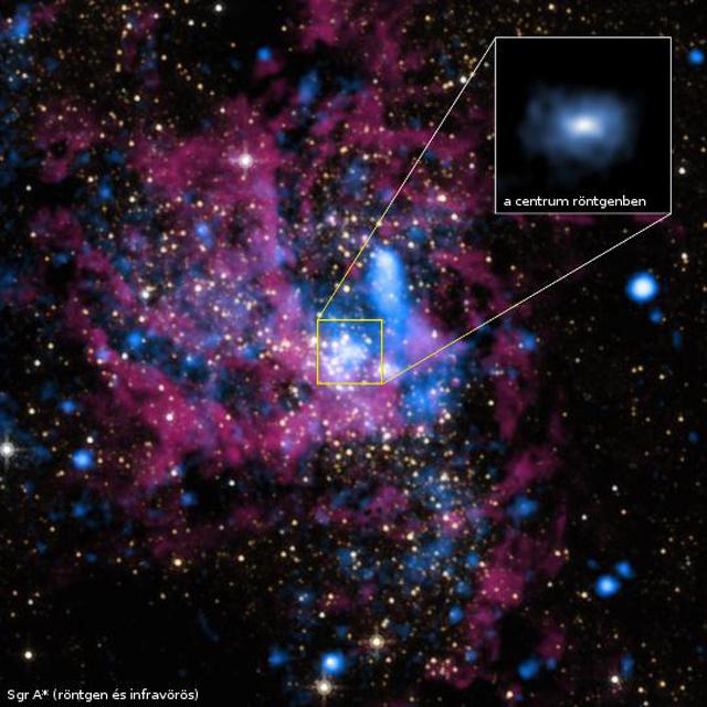 A kompozit kép az Sgr A* tágabb környezetét mutatja a Chandra röntgen- (kék) és a Hubble infravörös (barna és bíbor) felvételeiből összeállítva. Az inzertben az Sgr A* mintegy fél fényév átmérőjű közvetlen szomszédságában áramló, a kibocsátó fiatal, nagy tömegű csillagok eloszlását is tükröző szuperforró gáz diffúz röntgensugárzása látható.
