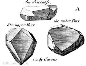 Schets van de ruwe Hope diamant door Tavernier