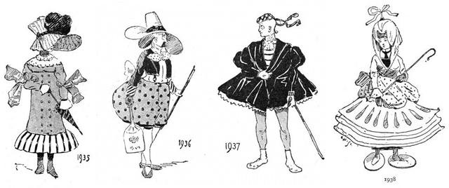 A divatszerkesztőnél a harmincas években is megmaradtak az eddig látott és jól bevált minták, a pöttyök és a csíkok.