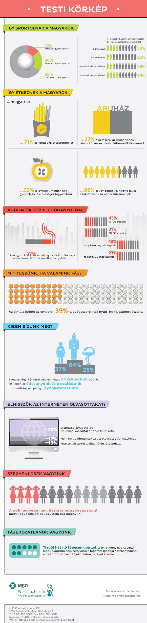 msd testi korkep infografika 20140430