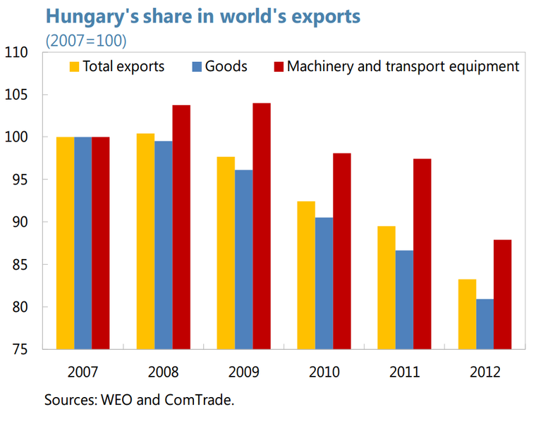 imf-export.png