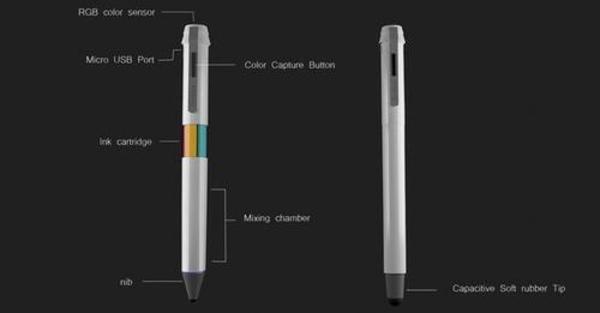 Így kell elképzelni a jövő tollait