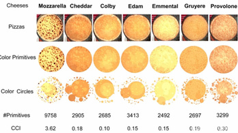 Kutatás igazolja, melyik a legjobb sajt a pizzára