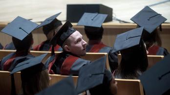Melyik országban lesz a legtöbb diplomás 2030-ban?