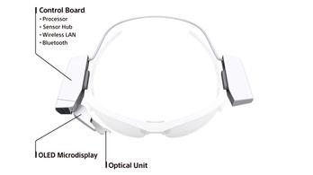 Minden szemüveget megokosít a Sony találmánya