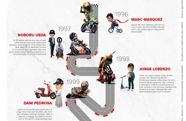 infografica valentino GB 110315.png