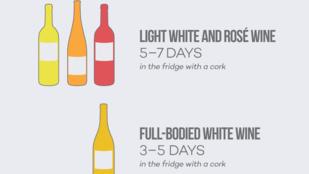 Eddig áll el a felbontott bor