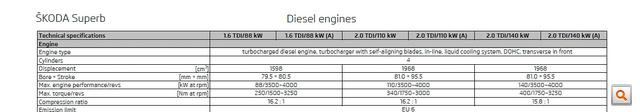 Dízelmotor-választék és egyéb műszaki adatok