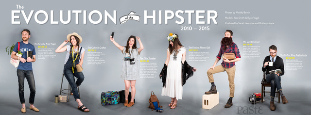 Evolution-of-a-Hipster FINAL2015