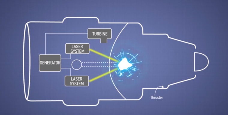 boeing-nuclear-laser-engine.png