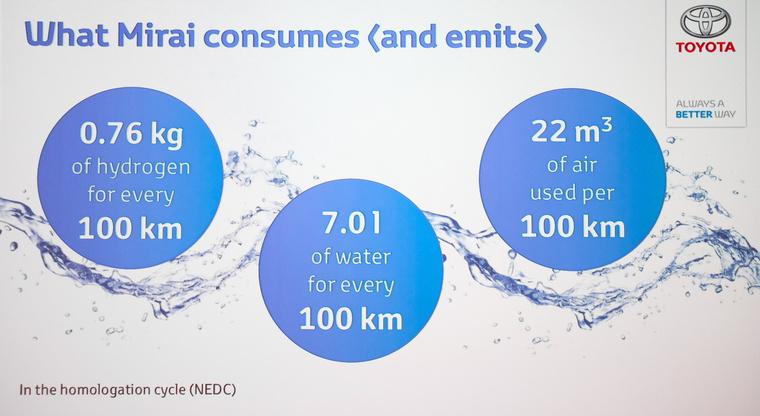 A fogyasztási és víztermelési adatokat érdemes fenntartásokkal kezelni, mert NEDC-ciklus szerint mérték