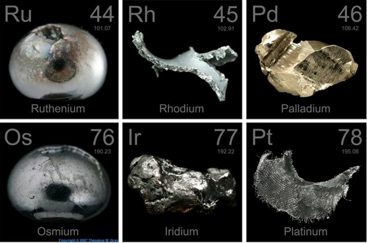 Aszteroidákból potenciálisan kinyerhető ritkafémek