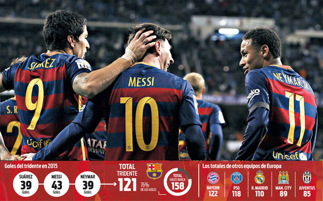 A Sport.es infografikája