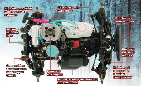 Egy robbanómotoros RC-autó főbb szerkezeti elemei