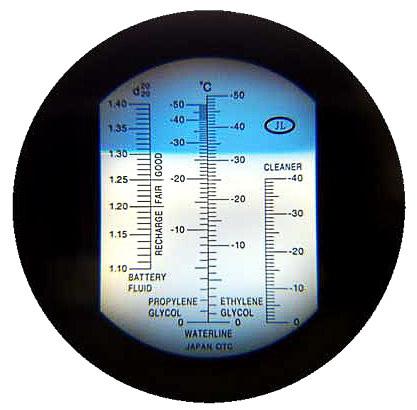 ...kétféle hűtőfolyadékot, ablakmosó folyadékot és még akkumulátorsavat is mérhetünk vele