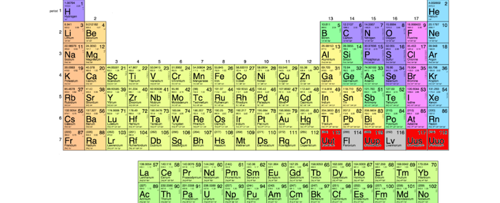 new-elements-2016 1024.png