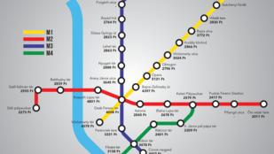 Megnézné a budapesti albérletek árait metrómegállókra bontva? Rajtunk nem múlik!