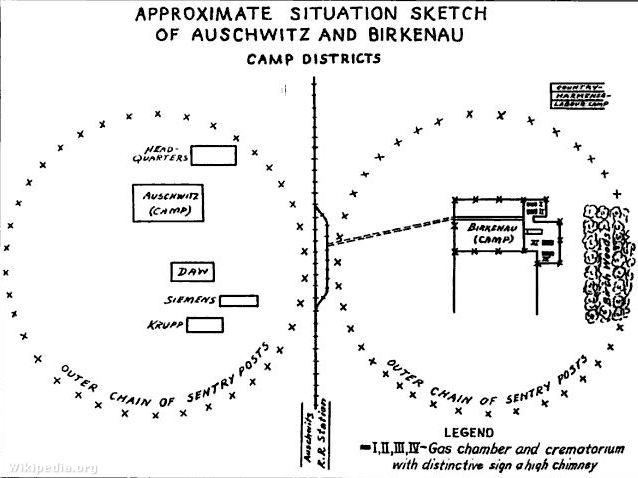 Vrba-Wetzler report sketch