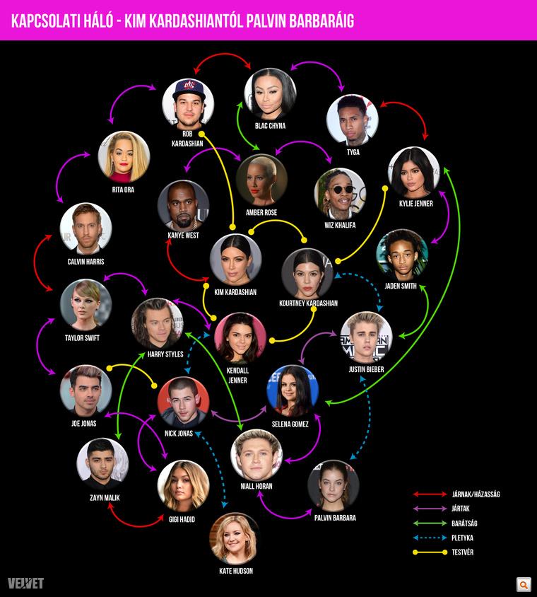 infografika vv