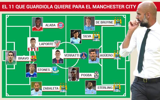 A Sport.es ilyen csapatot képzel el, pár poszton vitatkozunk