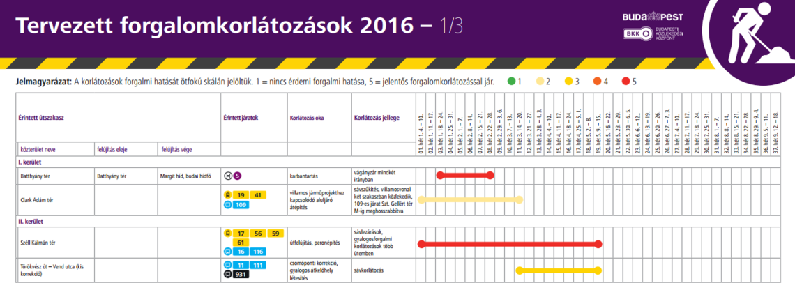 screencapture-www-bkk-hu-apps-docs-bkk forgalomkorlatozasok 2016