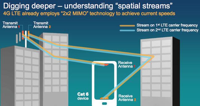 Most nagyjából így kell elképzeni az okostelefonok működését, így fogadják az adatokat