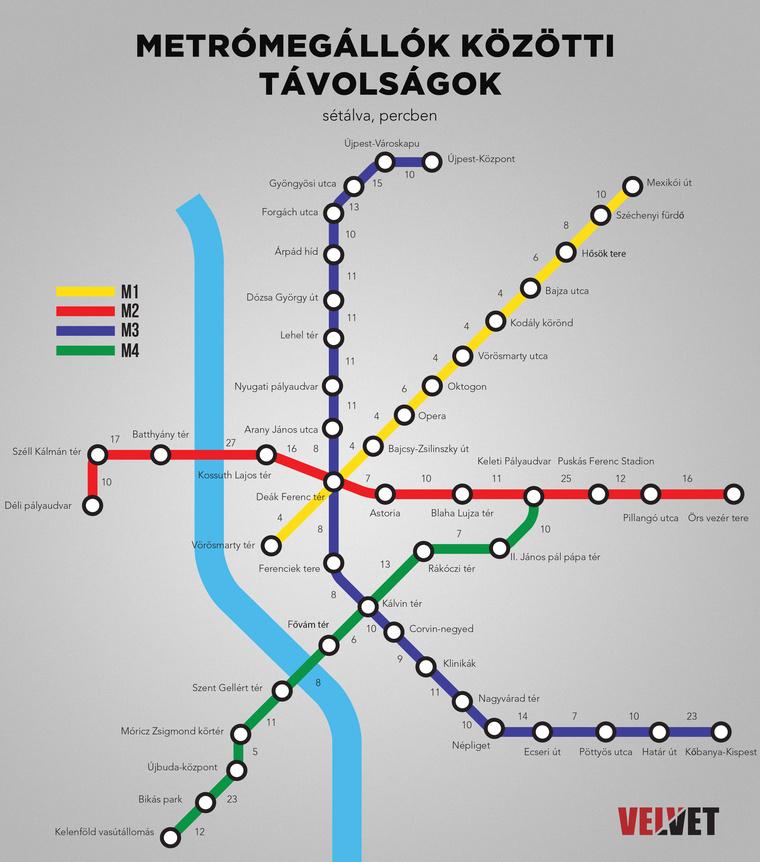metró séta