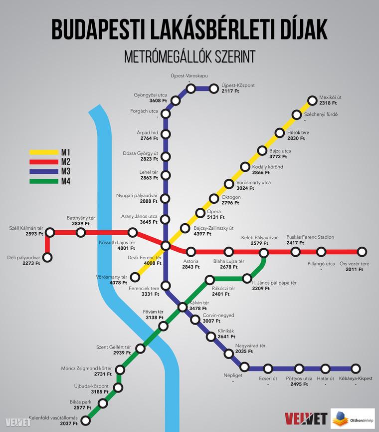 metro nagy