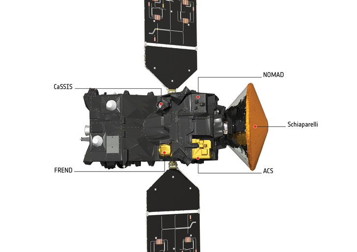 ExoMars2016 TGO and EDM annotated