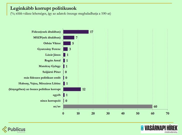 korrupcio politikusok.png