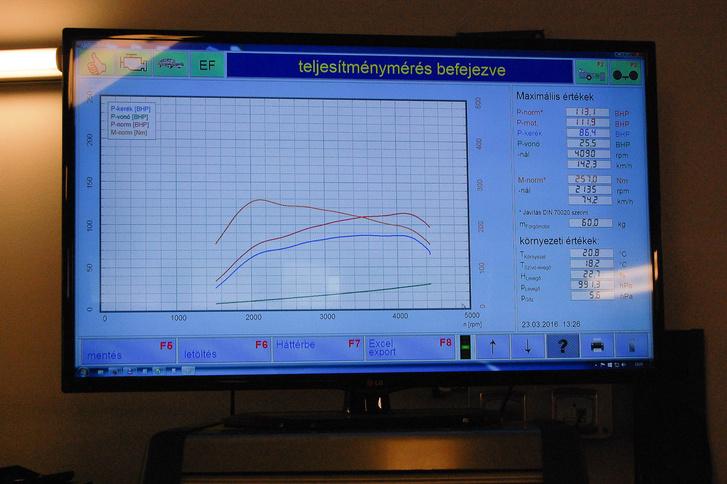 A képernyőn a jobb felső sarokban a DIN korrigált teljesítmény